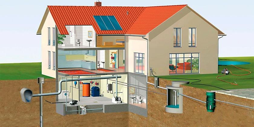 Особенности организации водопровода в частном доме